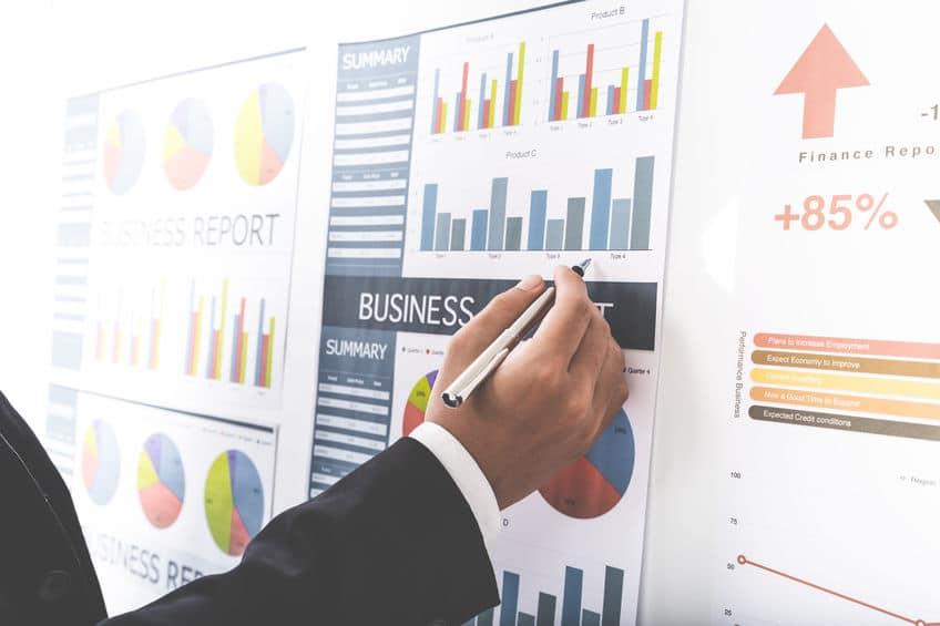 Analyse de la gestion de portefeuille projet