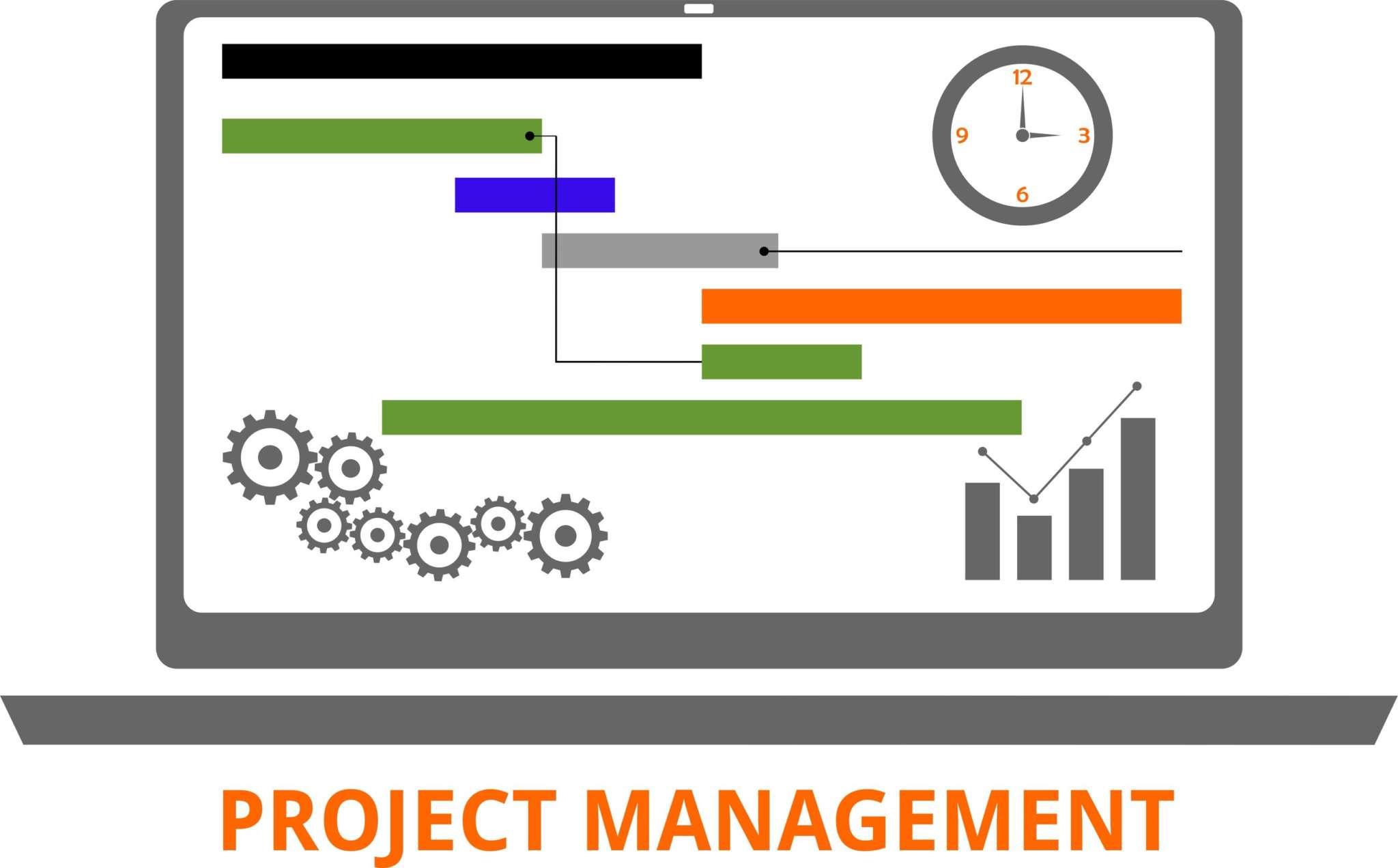 outil ppm gestion de projet